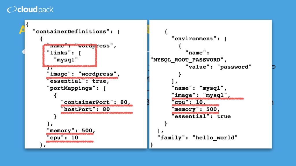 Amazon ECS の構成要素 ☁ Task Definition(グルーピング) ☁ ECS...
