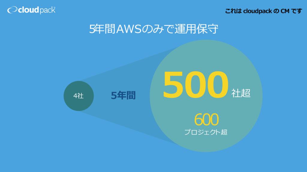 4 社 社超 プロジェク ト超 500 600 5年間 5年間AWSのみで運⽤保守 これは c...