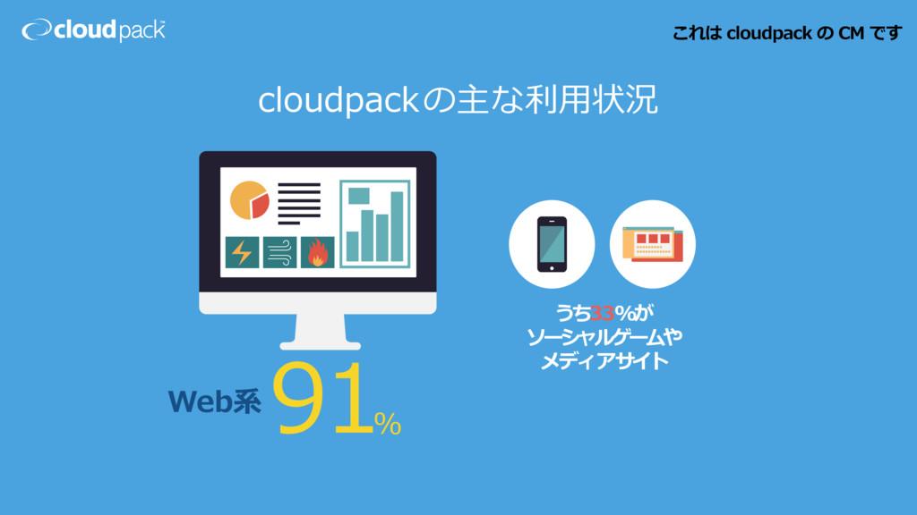 Web系 91 % うち33%が ソーシャルゲームや メディアサイト cloudpackの主な...