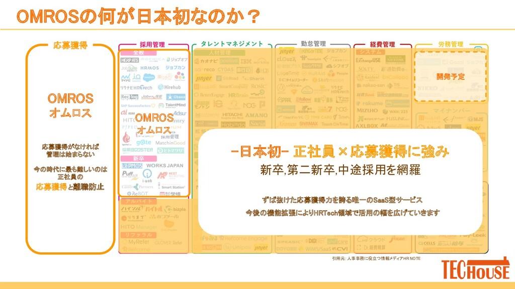 OMROSの何が日本初なのか? OM 応募獲得 OMROS オムロス OMROS ...