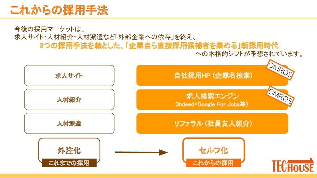 これからの採用手法 今後の採用マーケットは、  求人サイト・人材紹介・人材派遣など「外部...