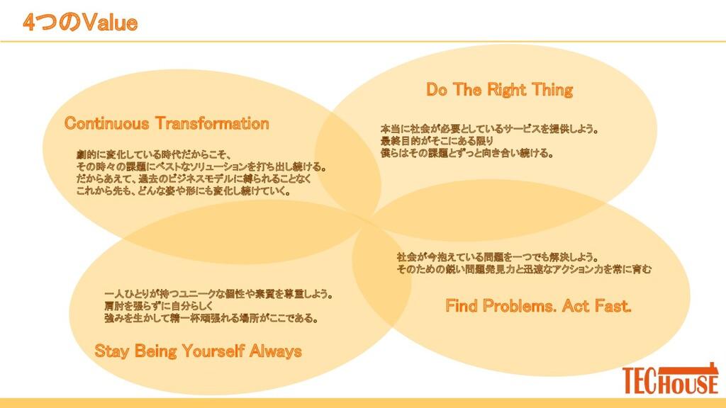 4つのValue Continuous Transformation  Find Pro...