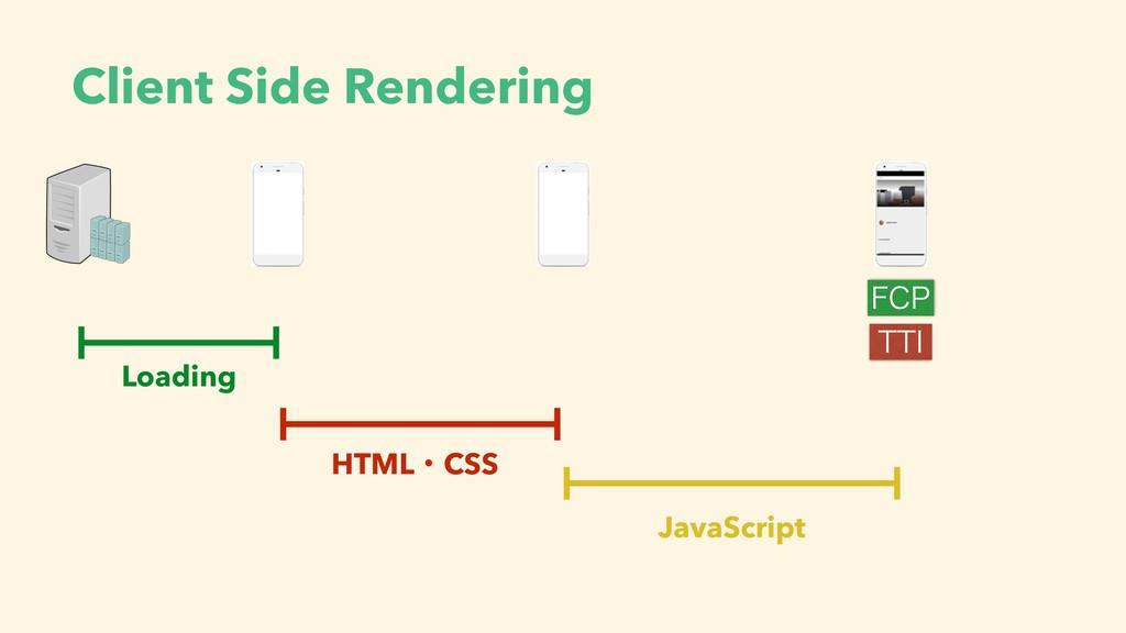 Loading HTMLɾCSS JavaScript '$1 55* Client Sid...