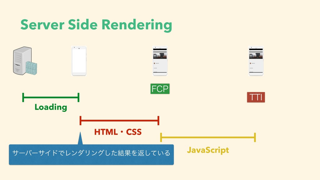 Loading JavaScript '$1 55* Server Side Renderi...