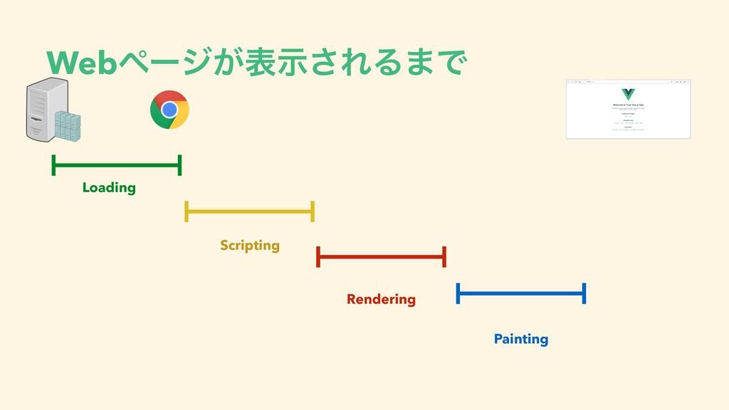 Webϖʔδ͕දࣔ͞ΕΔ·Ͱ Loading Scripting Rendering Pain...