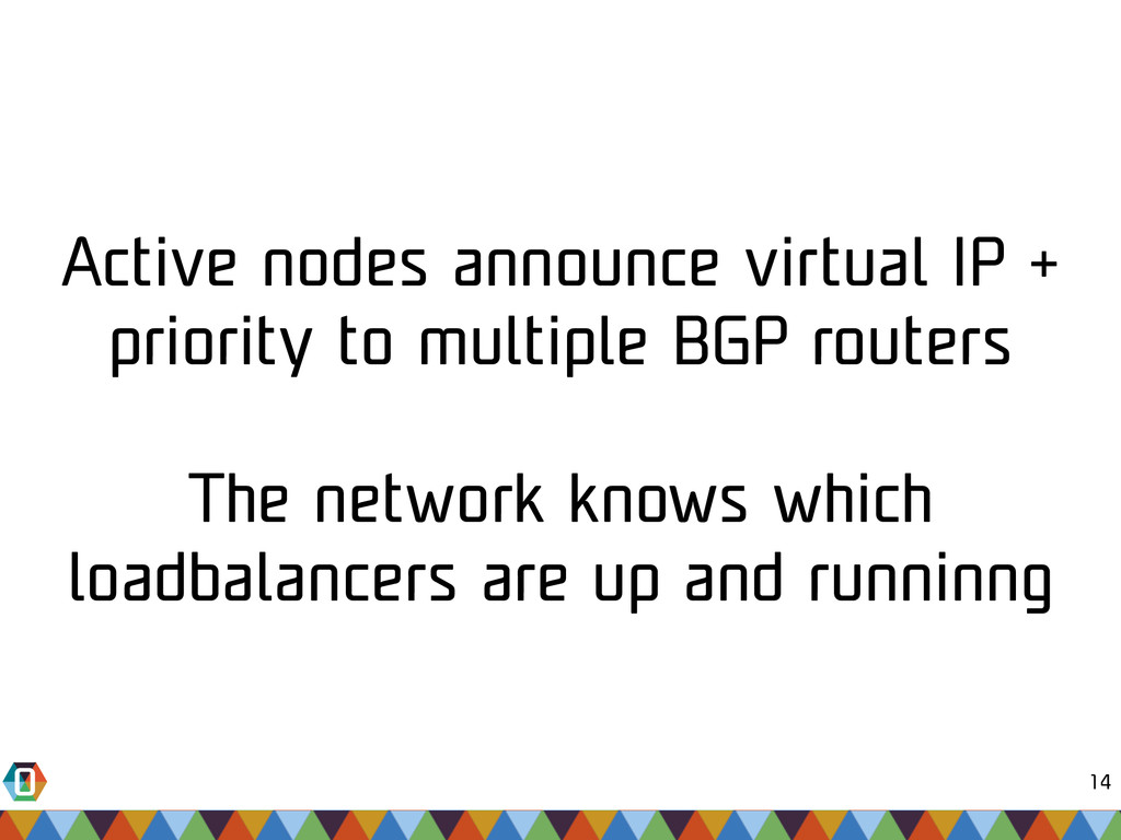 14 Active nodes announce virtual IP + priority ...