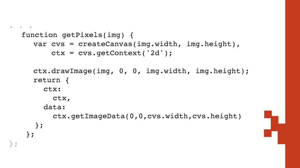 . . . function getPixels(img) { var cvs = creat...