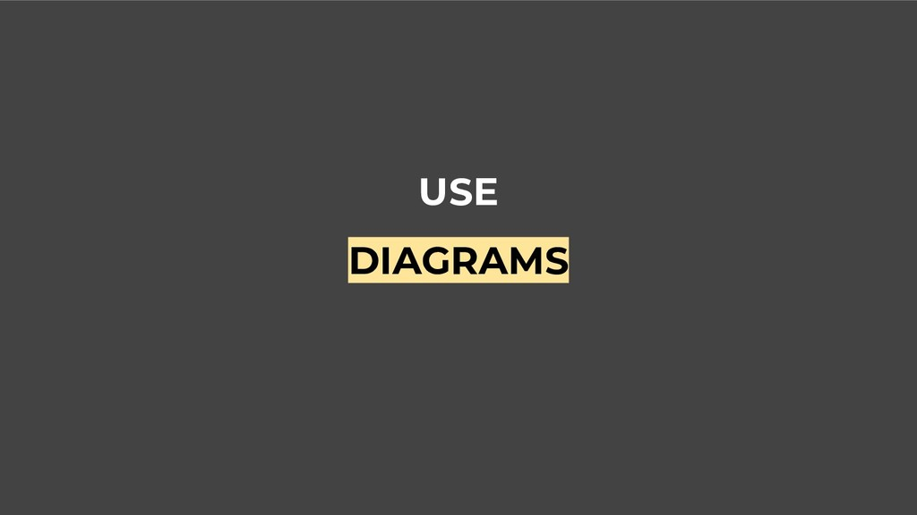 USE DIAGRAMS