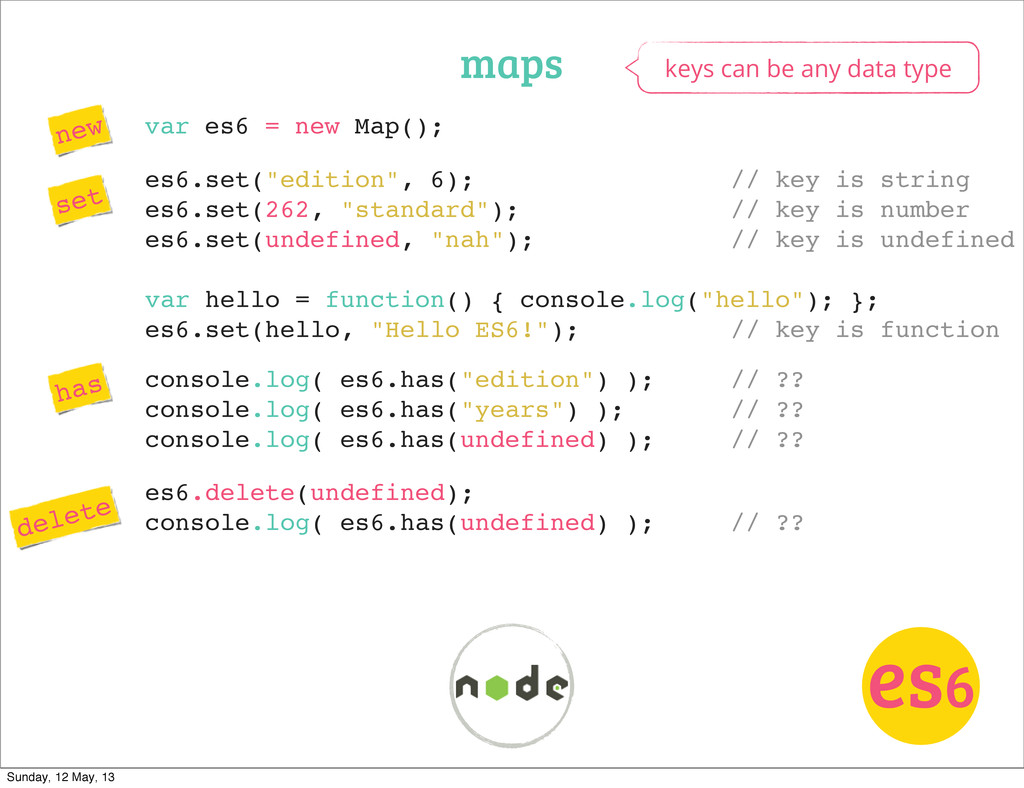 var es6 = new Map(); maps es6 new set has delet...
