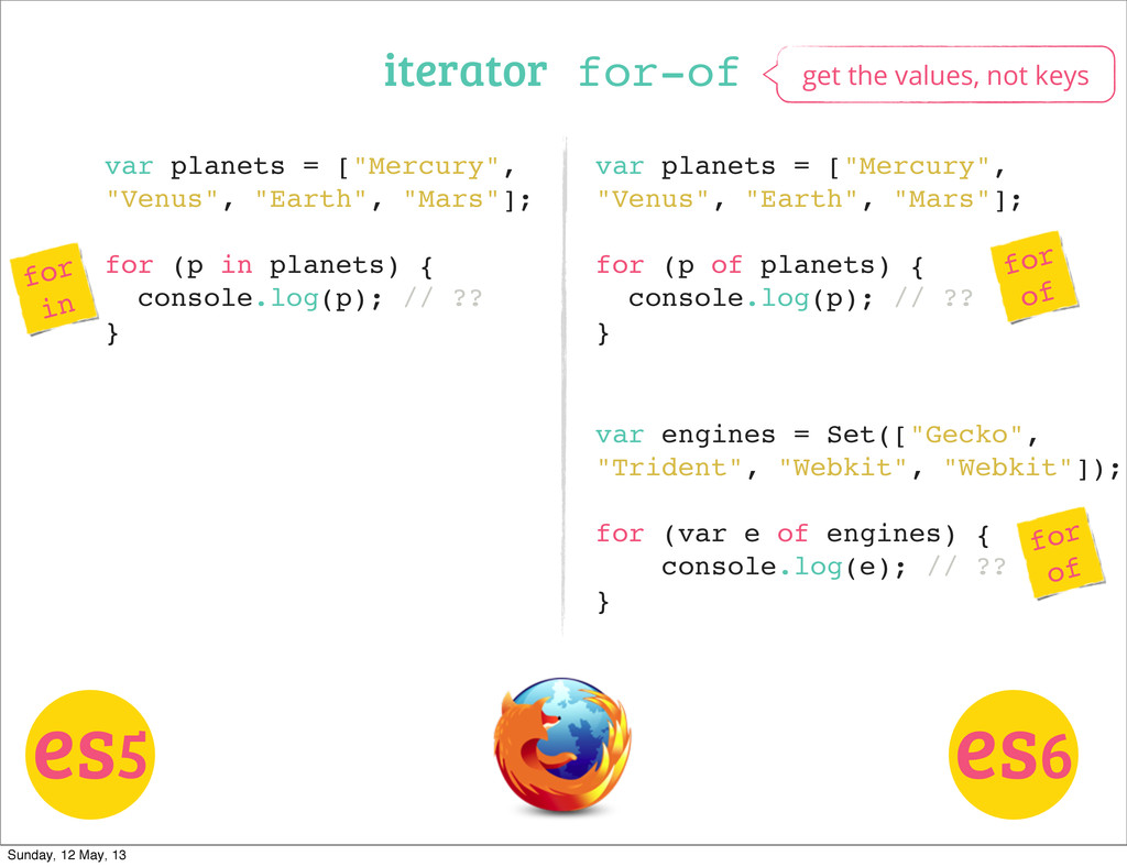 iterator for-of es6 get the values, not keys es...