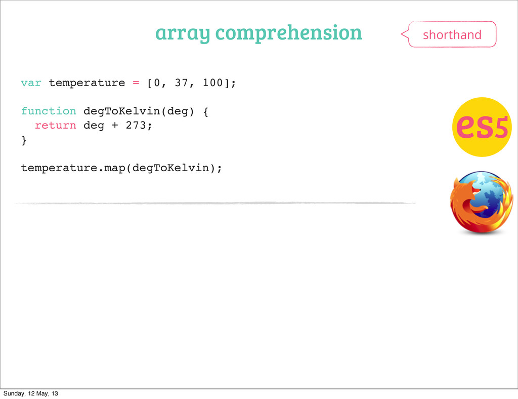 array comprehension shorthand es5 var temperatu...