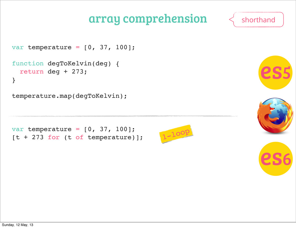 array comprehension es6 shorthand es5 var tempe...