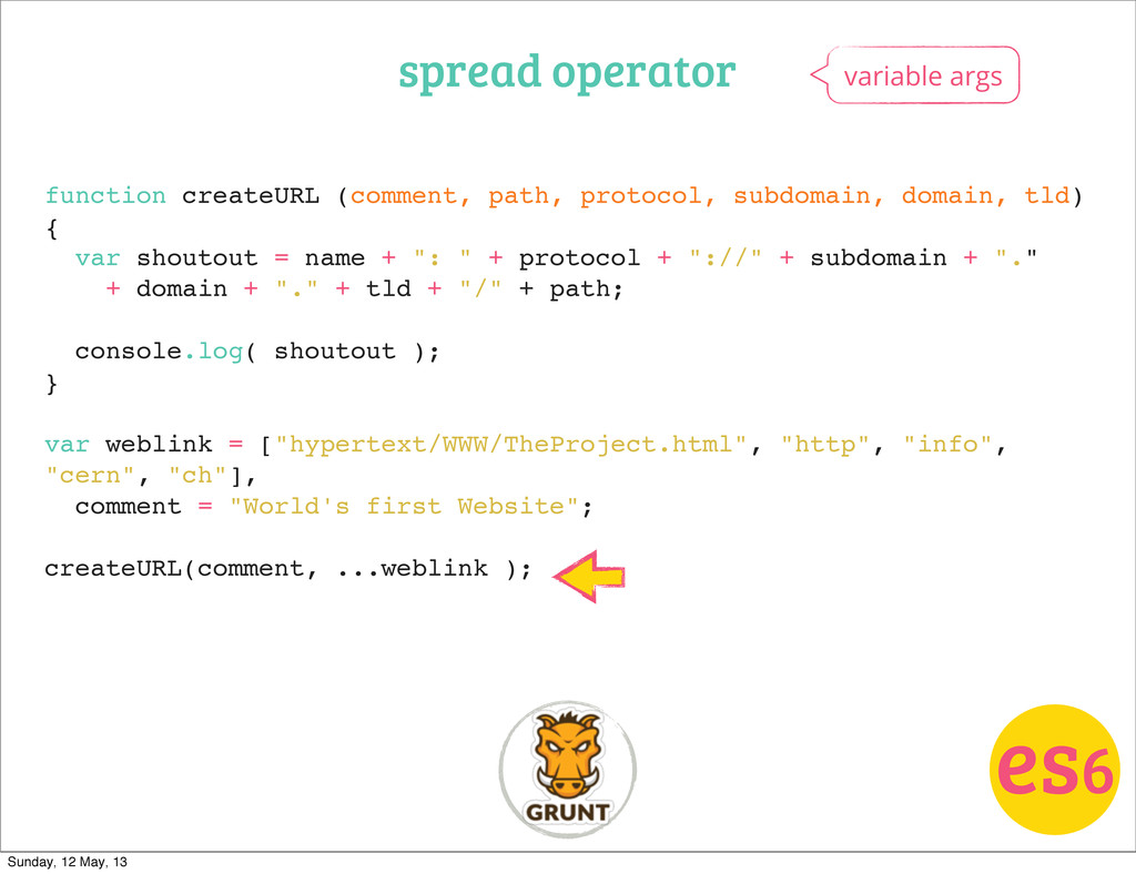 spread operator es6 variable args function crea...
