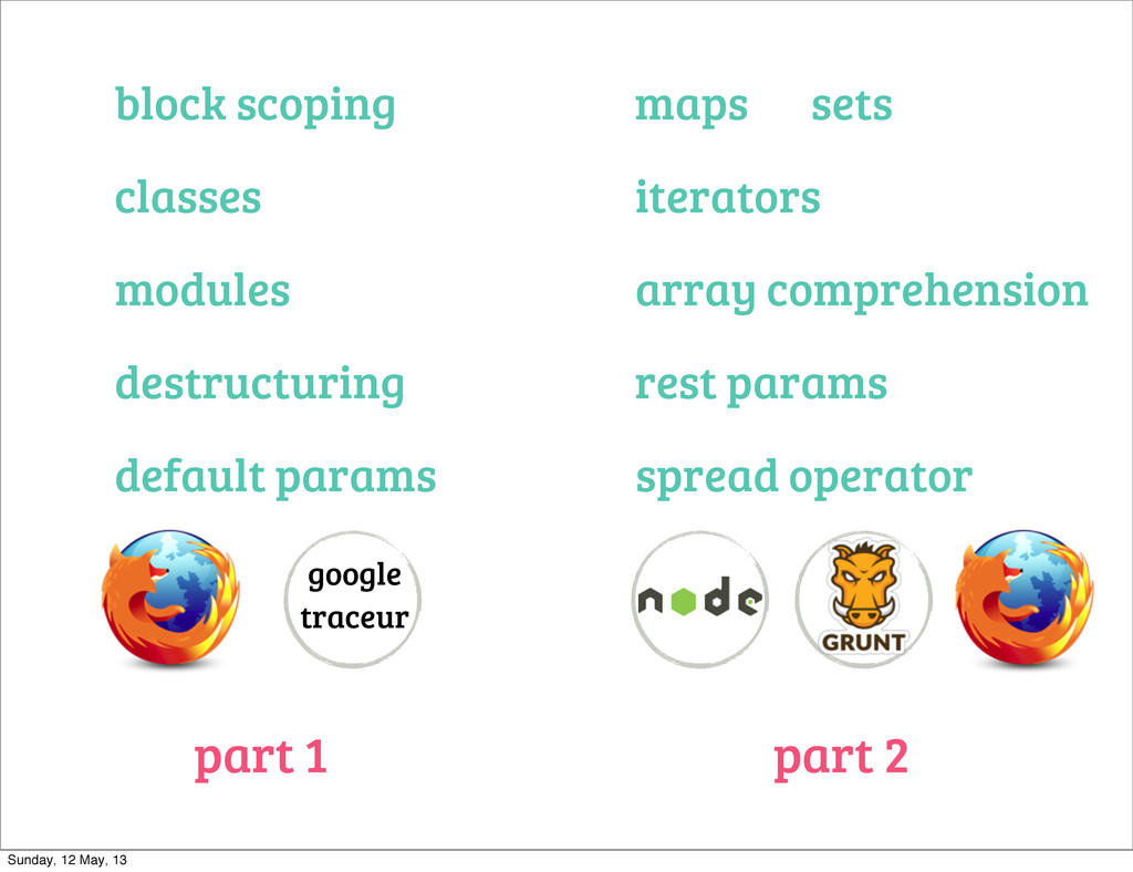 modules block scoping iterators spread operator...