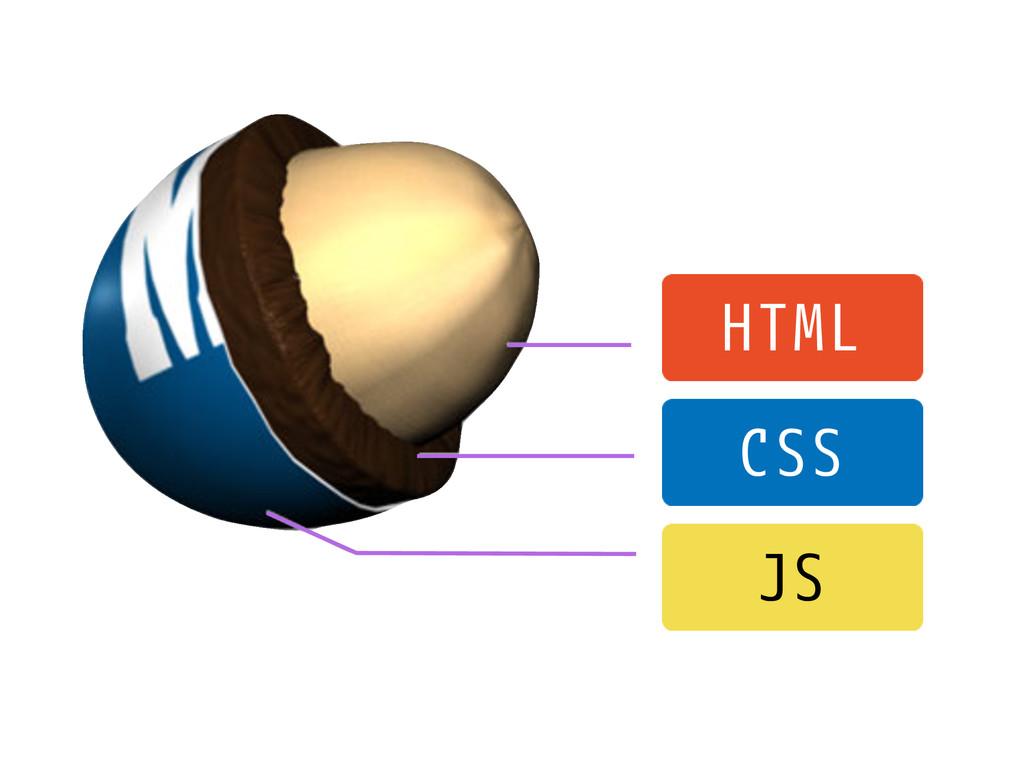 CSS HTML JS