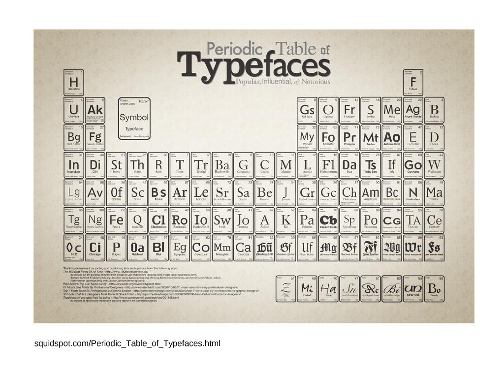 squidspot.com/Periodic_Table_of_Typefaces.html