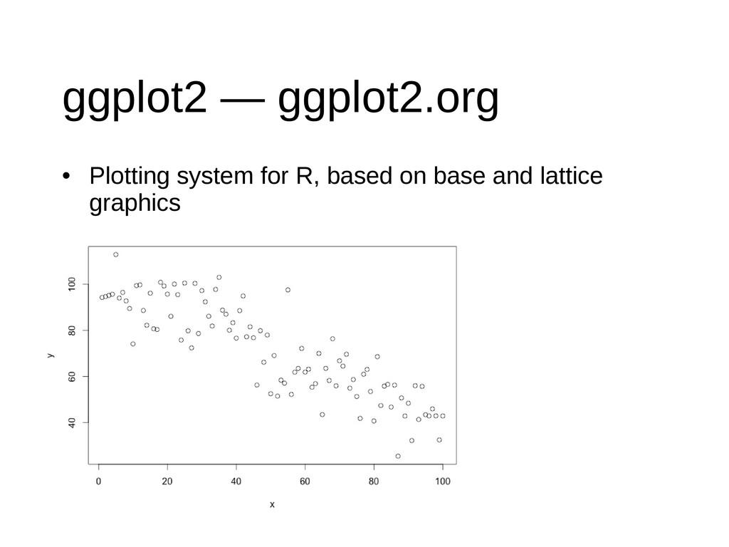 ggplot2 — ggplot2.org • Plotting system for R, ...