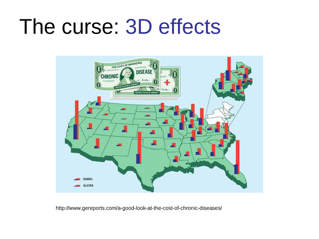 The curse: 3D effects http://www.gereports.com/...
