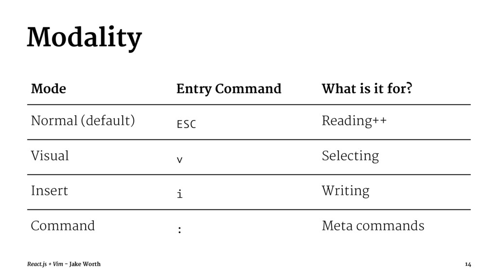 Modality Mode Entry Command What is it for? Nor...