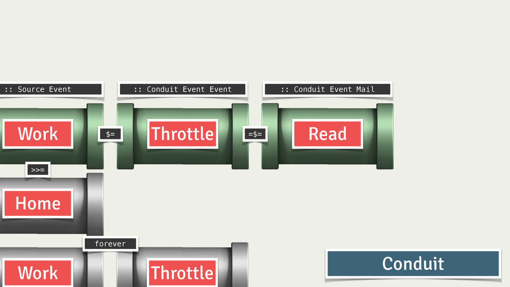 Throttle Read Work Home Work Throttle Conduit :...