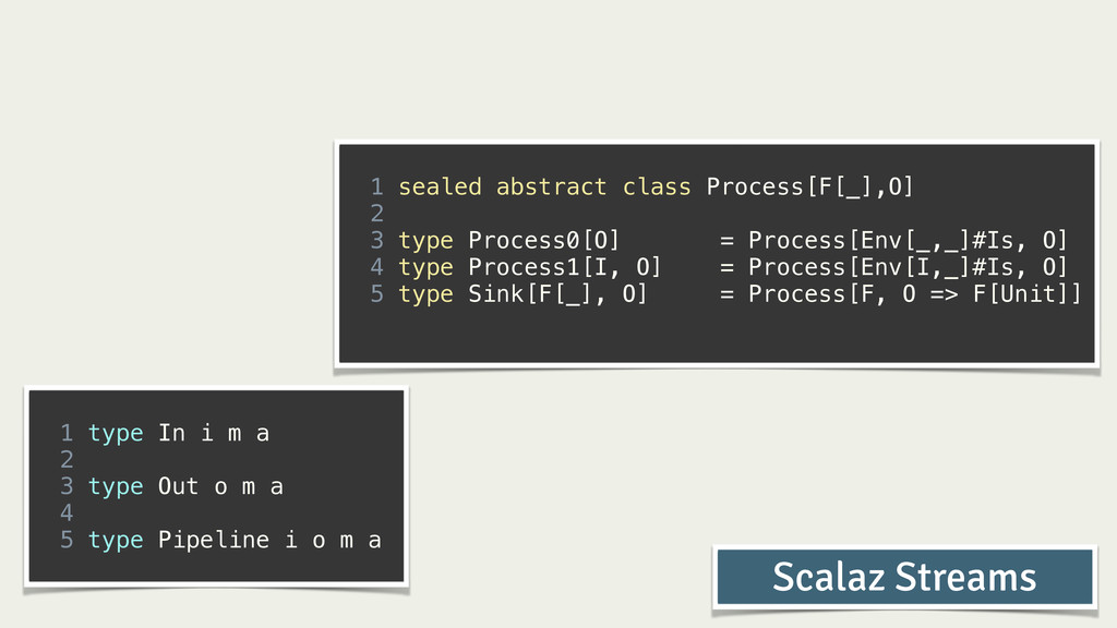 1 sealed abstract class Process[F[_],O] 2 3 typ...