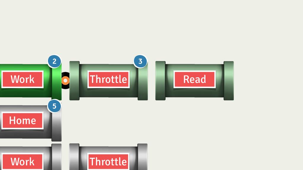 Throttle Read Work Home Work Throttle 2 3 5