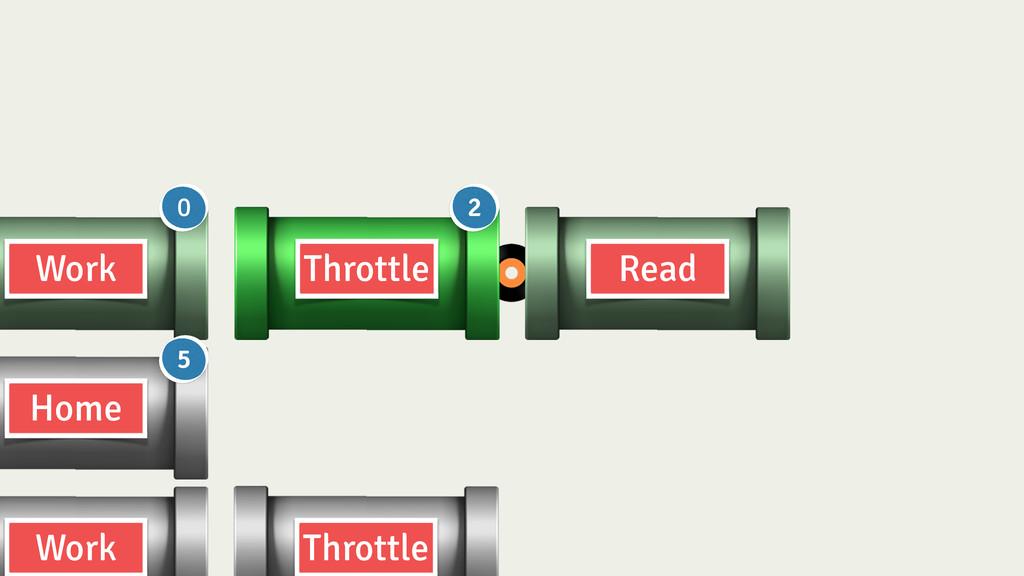 Throttle Read Work Home Work Throttle 0 5 2