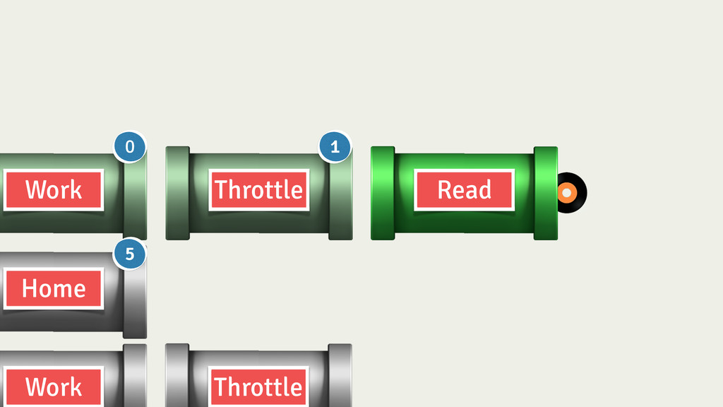 Throttle Read Work Home Work Throttle 0 5 1