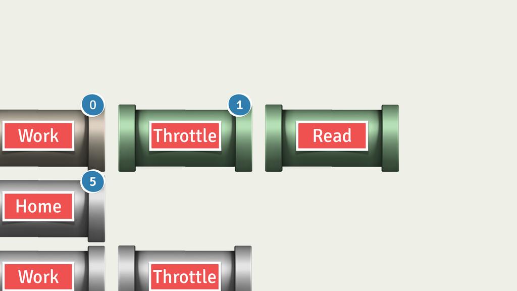 Throttle Read Work Home Work Throttle 0 5 1 0