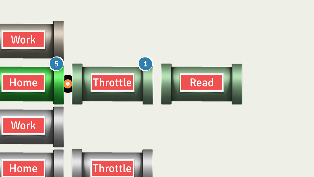 Throttle Read Home Work Home Throttle Work 1 5
