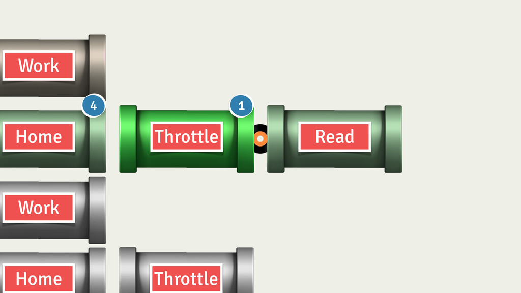 Throttle Read Home Work Home Throttle Work 1 4
