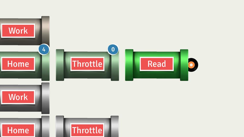 Throttle Read Home Work Home Throttle Work 0 4