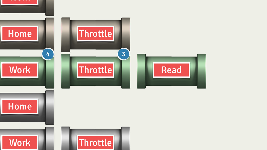 Throttle Read Work Home Home Throttle Work 3 4 ...