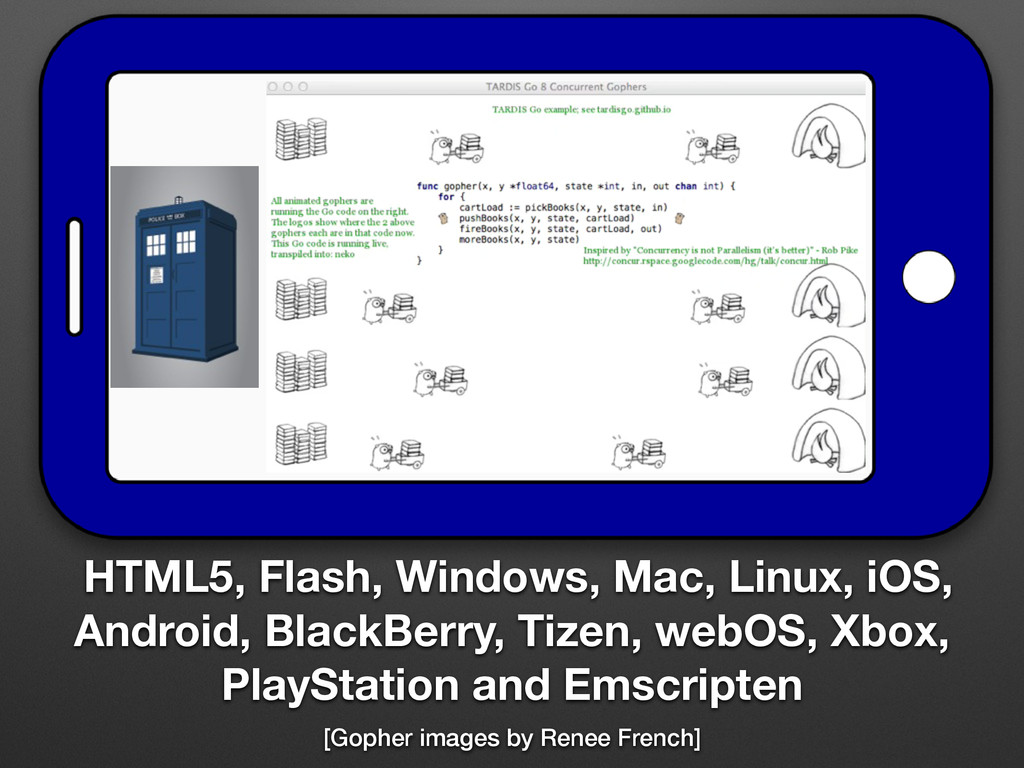 HTML5, Flash, Windows, Mac, Linux, iOS, Android...