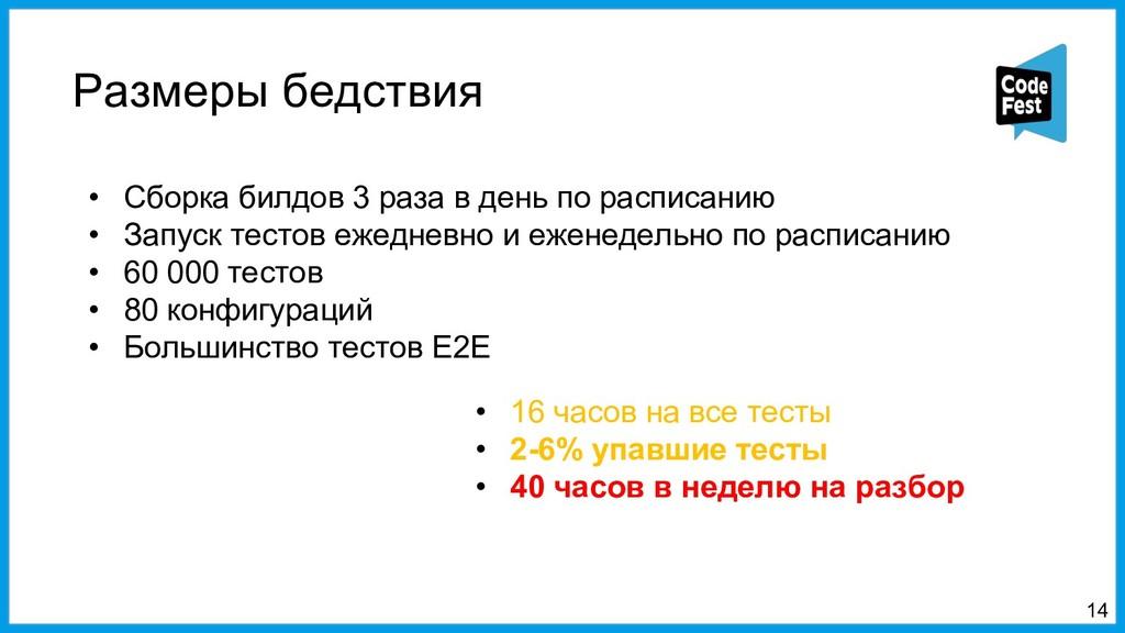 Размеры бедствия 14 • Сборка билдов 3 раза в де...