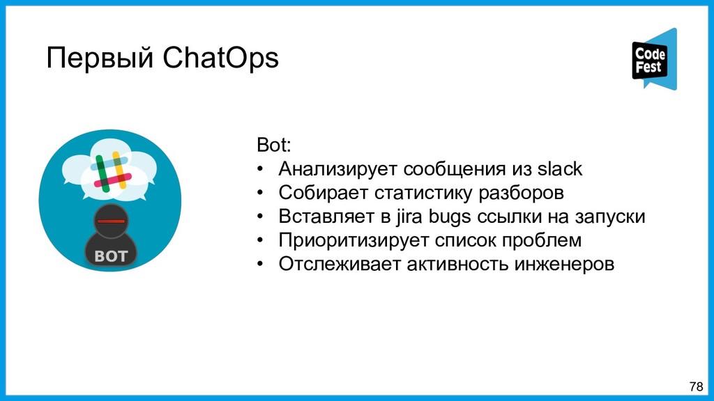 Первый ChatOps 78 Bot: • Анализирует сообщения ...