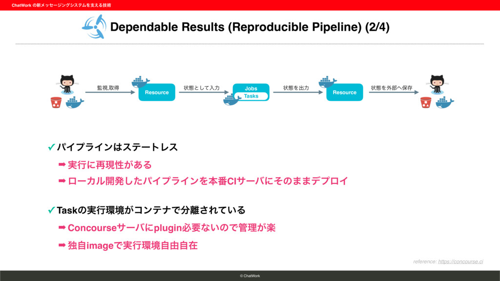 Dependable Results (Reproducible Pipeline) (2/4...