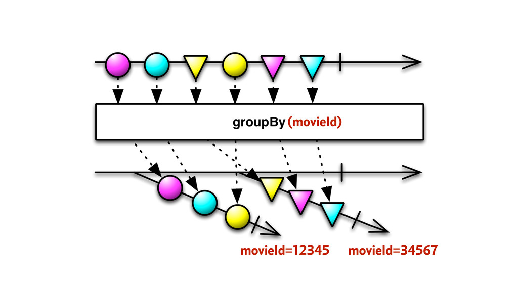 (movieId) movieId=12345 movieId=34567