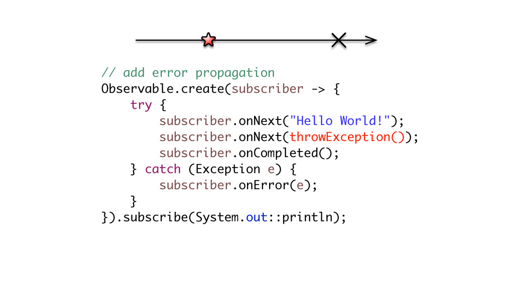 // add error propagation Observable.create(subs...