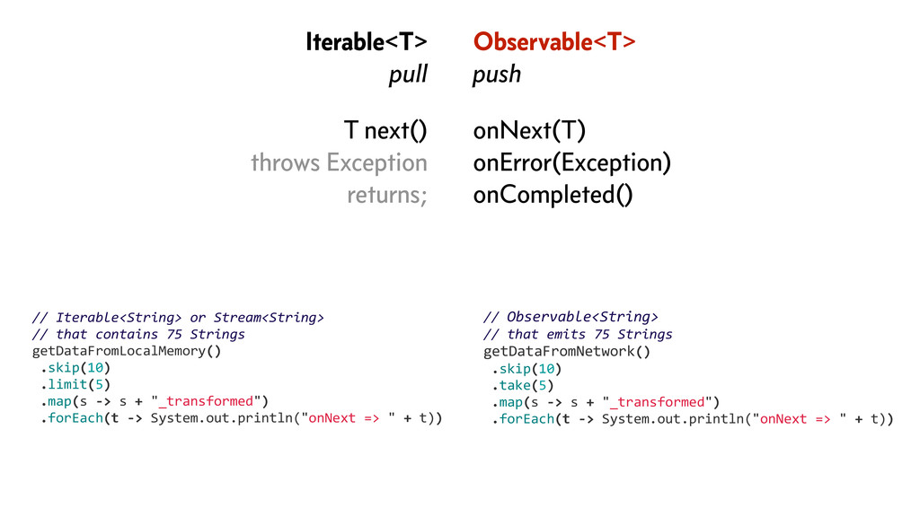 Iterable<T> pull Observable<T> push T next() th...