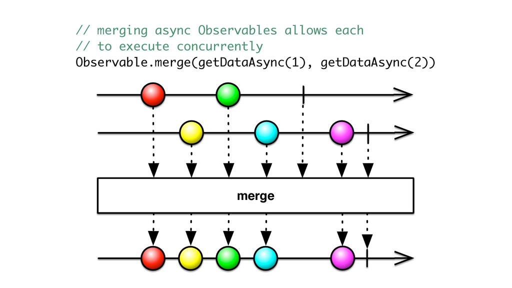 // merging async Observables allows each // to ...