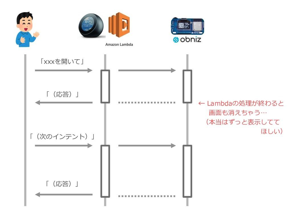 「xxxを開いて」 「(応答)」 ← Lambdaの処理が終わると 画面も消えちゃう… (本当...
