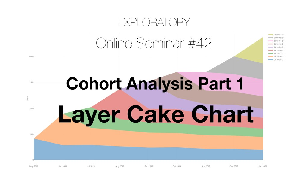 EXPLORATORY Online Seminar #42 Cohort Analysis ...