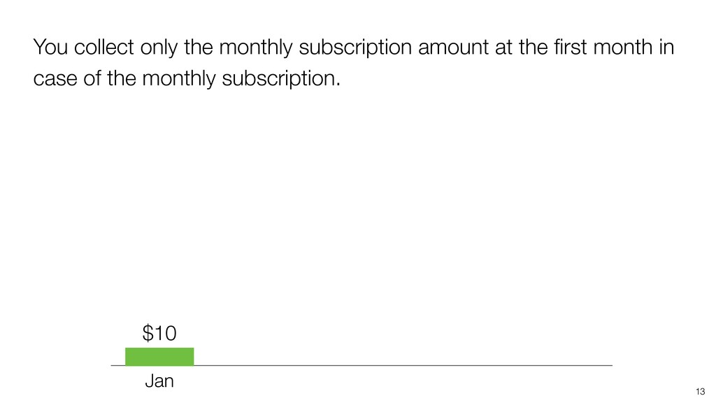 13 Jan $10 You collect only the monthly subscri...