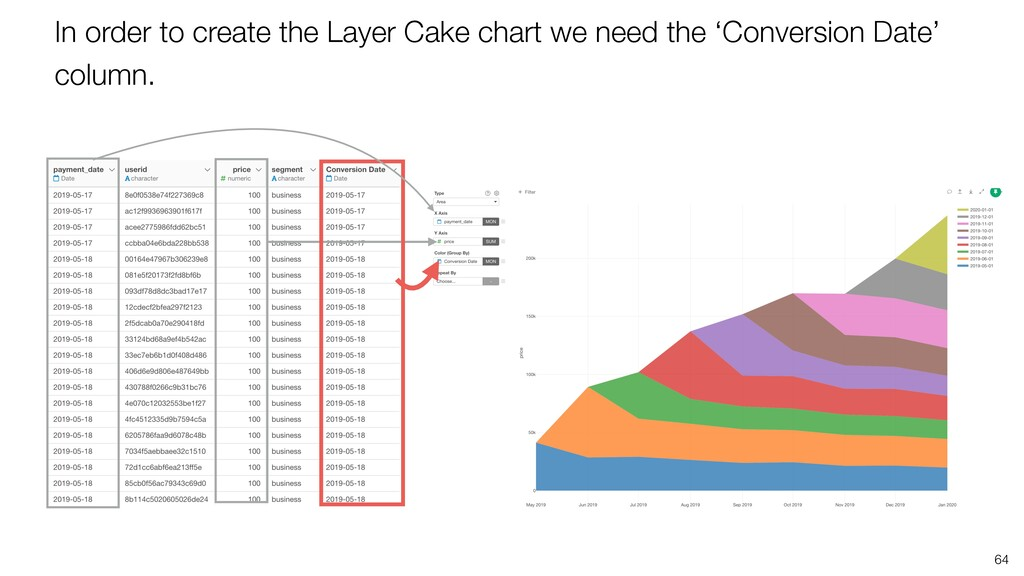 64 In order to create the Layer Cake chart we n...
