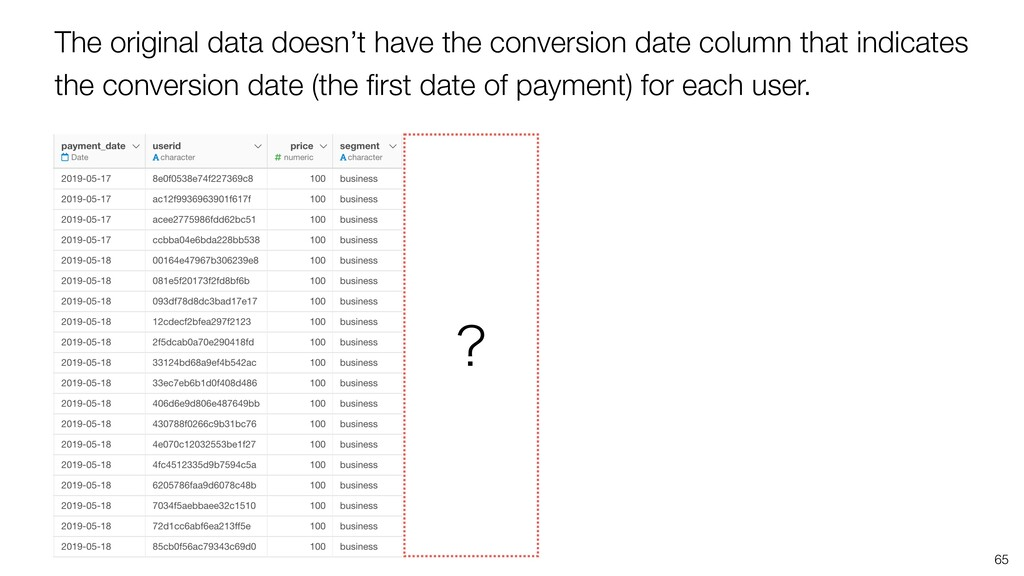 The original data doesn't have the conversion d...