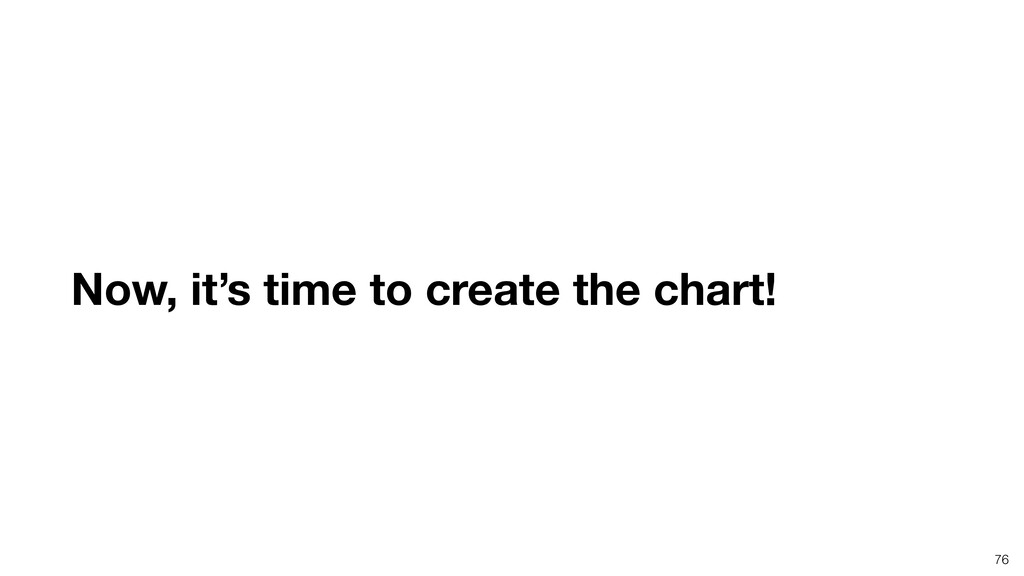 76 Now, it's time to create the chart!