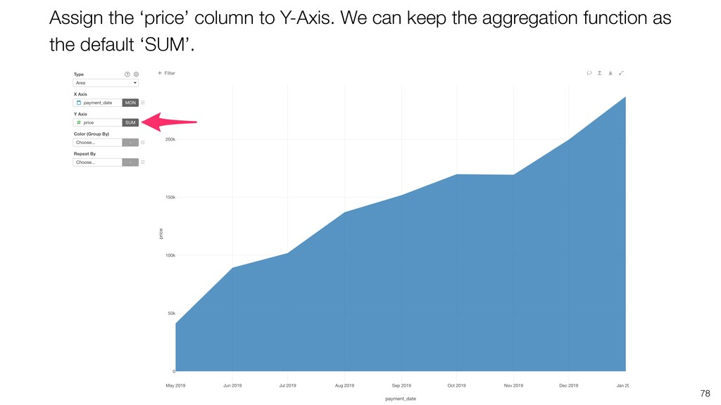 78 Assign the 'price' column to Y-Axis. We can ...