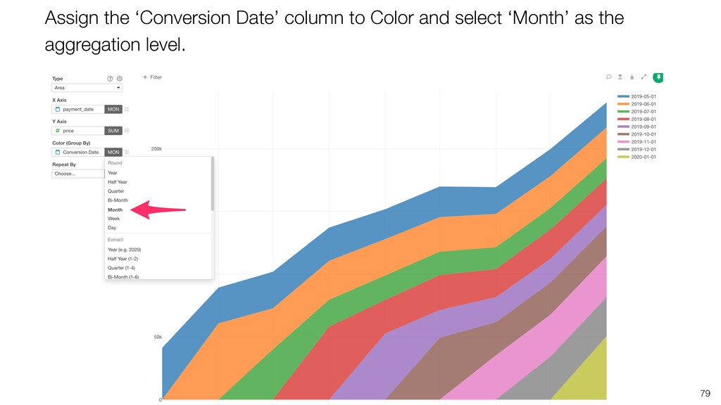 79 Assign the 'Conversion Date' column to Color...