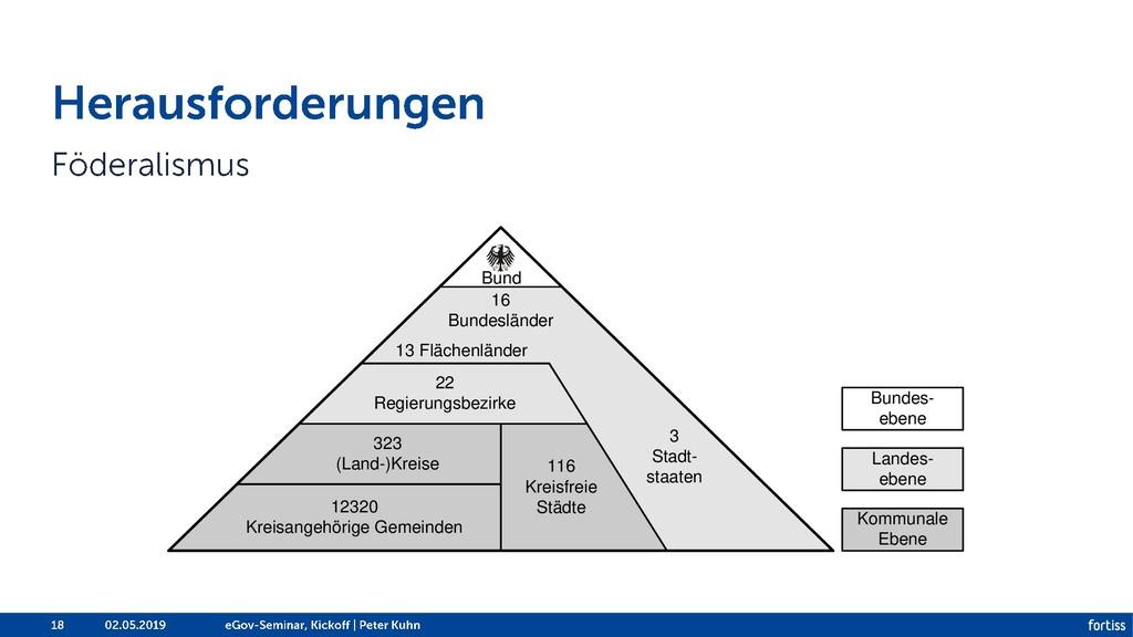 3 Stadt- staaten 16 Bundesländer 13 Flächenländ...